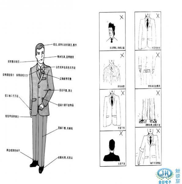 如何培训酒店员工的仪容仪表问:员工上班的职业要求答:酒店服务礼仪