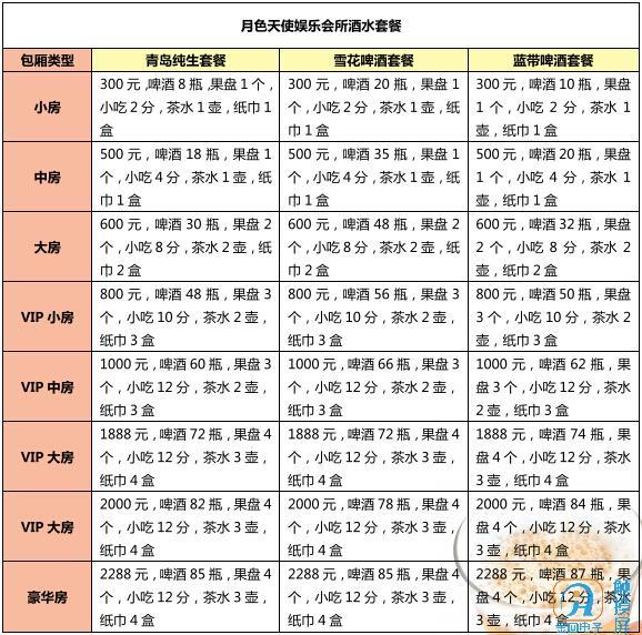量贩式KTV锁定客源妙销酒水.jpg