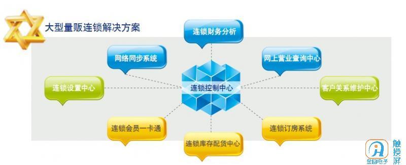 大型量贩式KTV连锁解决方案.jpg